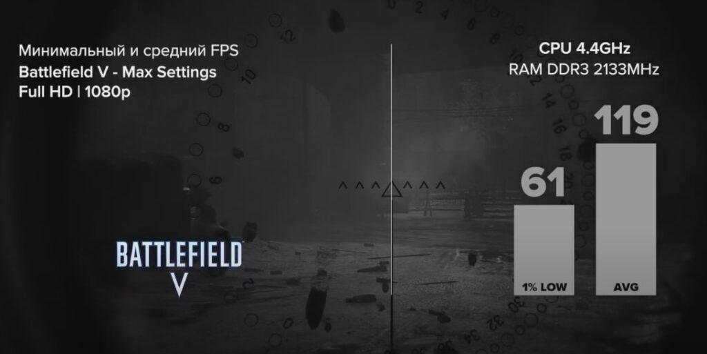 I7 4770K + RX 5700 XT в Battlefield V (2018)