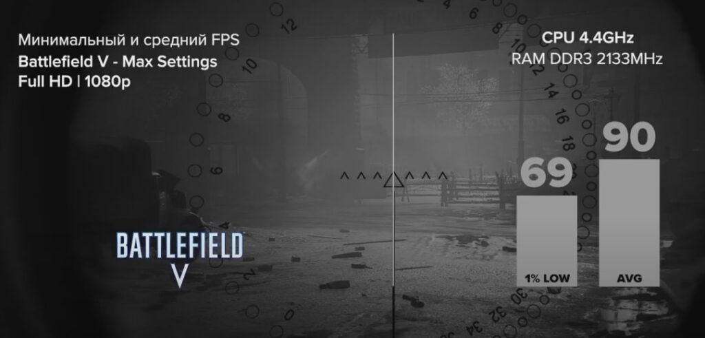I7 4770K + GTX 1660 Super в Battlefield V (2018)