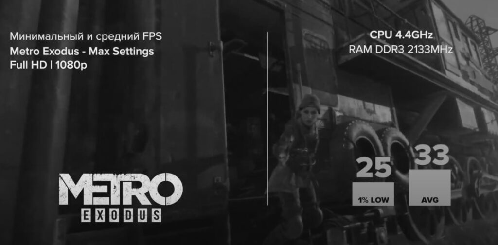 I7 4770K + RX 580 в Metro Exodus 2 (2018)
