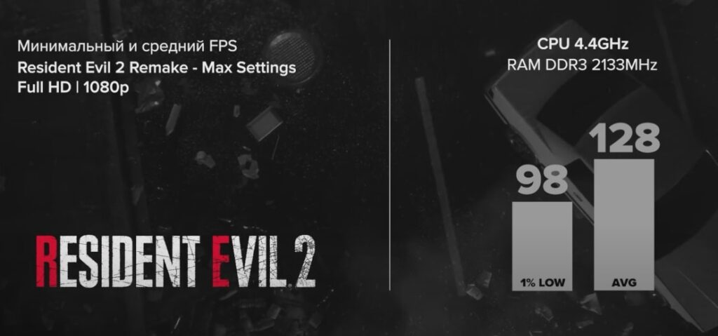 I7 4770K + RX 5700 XT в Resident Evil 2 Remake (2019)