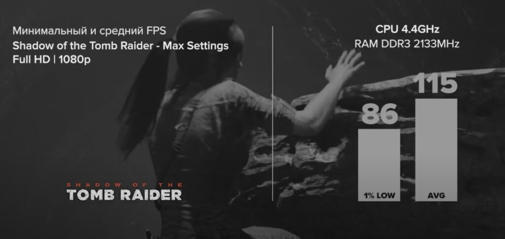 I7 4770K + RX 5700 XT в Shadow of the Tomb Raider (2018)
