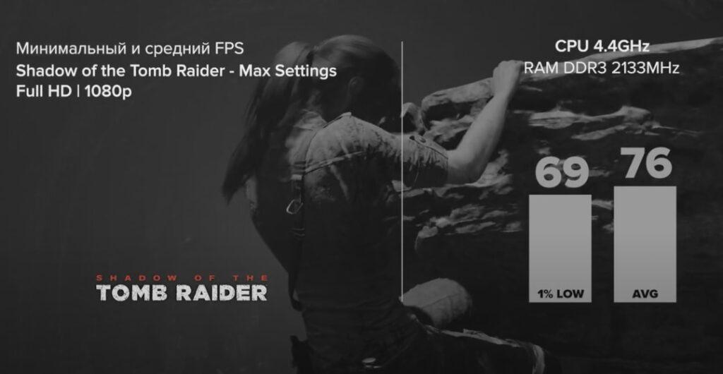 I7 4770K + RX 580 в Shadow of the Tomb Raider (2018)