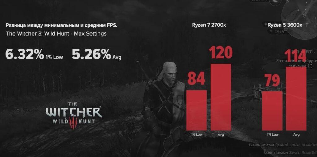 Ryzen 7 2700x vs Ryzen 5 3600x в The Witcher 3: Wild Hunt