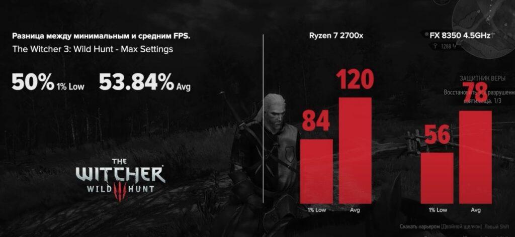 FX 8350 vs R7 2700x в The Witcher 3: Wild Hunt