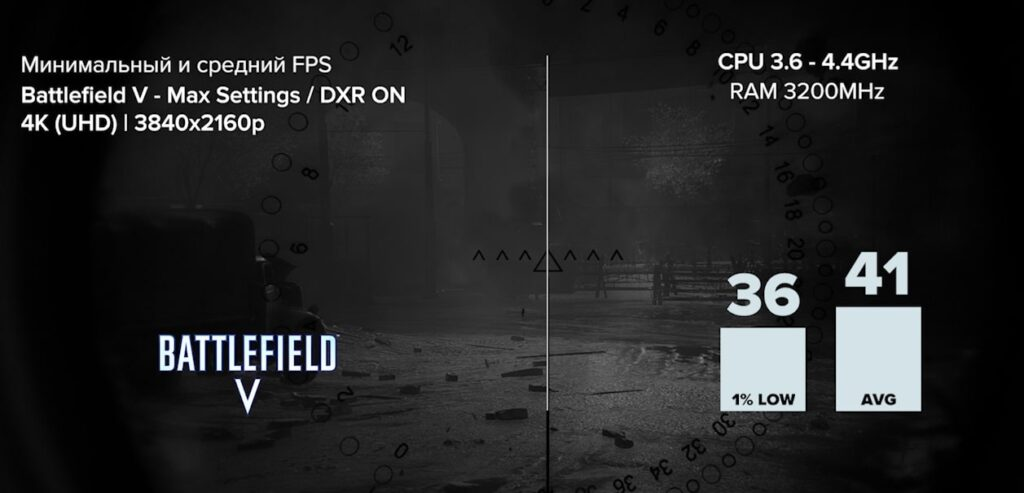 Ryzen 7 3700x + RTX 3070 в Battlefield V (2018) 4K