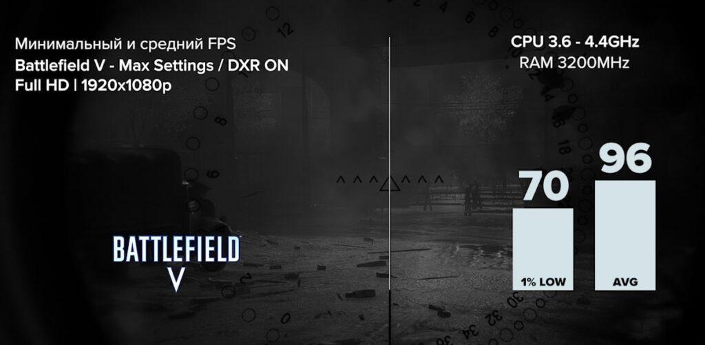 Ryzen 7 3700x + RTX 3070 в Battlefield V (2018) FULL HD