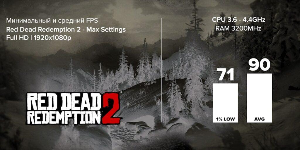 Ryzen 7 3700x + RTX 3070 в Red Dead Redemption 2 (2019) в Full HD