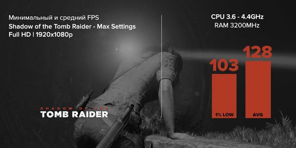 Ryzen 7 3700x + RTX 3070 в Shadow of the Tomb Raider (2018) Full HD